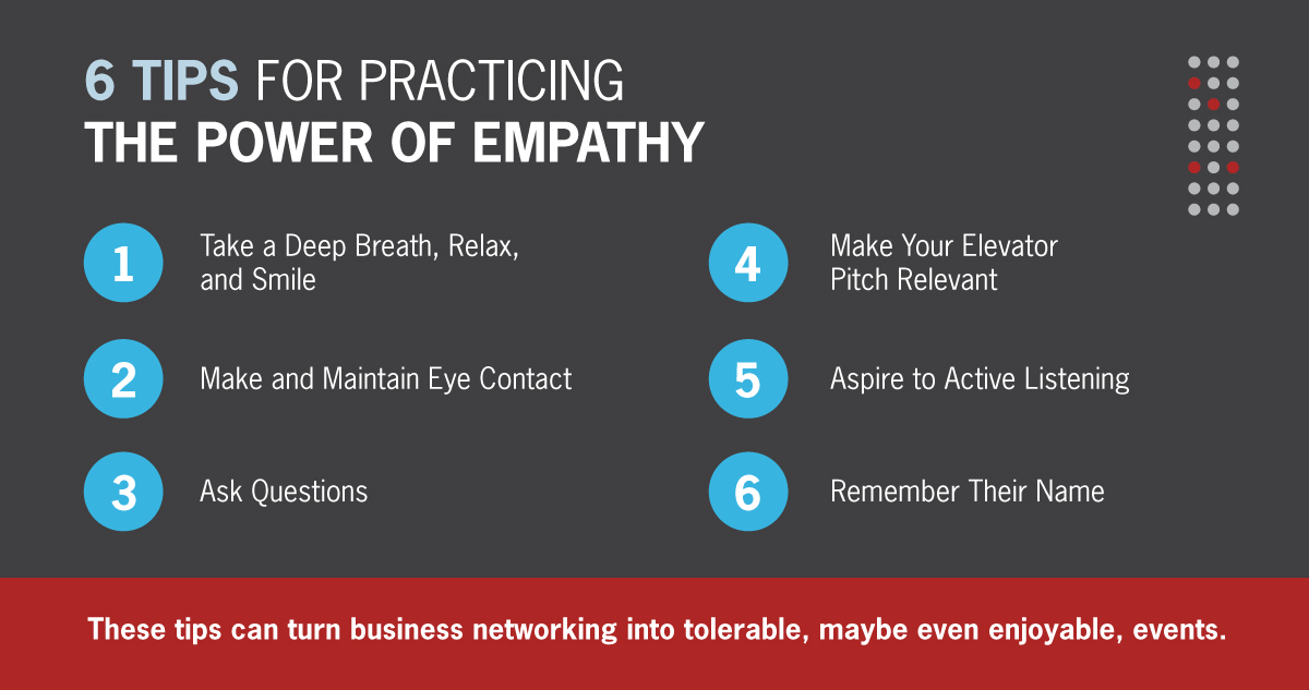 Empathy in business networking