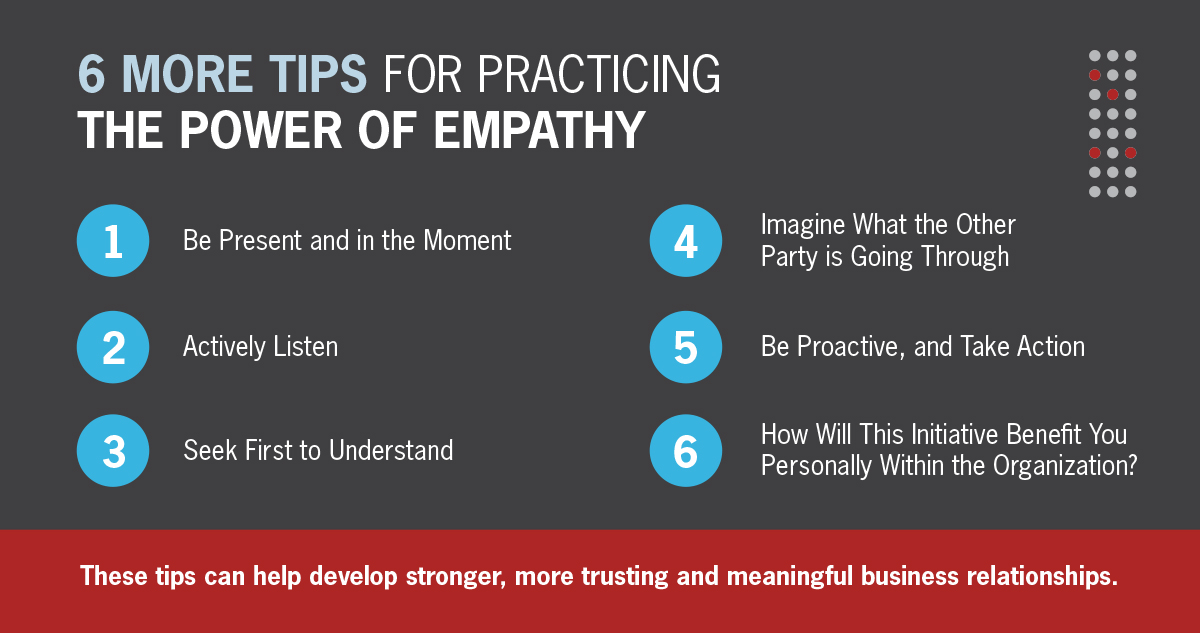 The power of empathy in business relationships