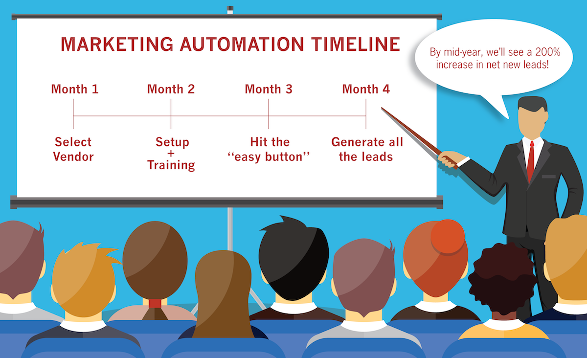 This is a cartoon image of a business leader presenting the simplicity of marketing automation.