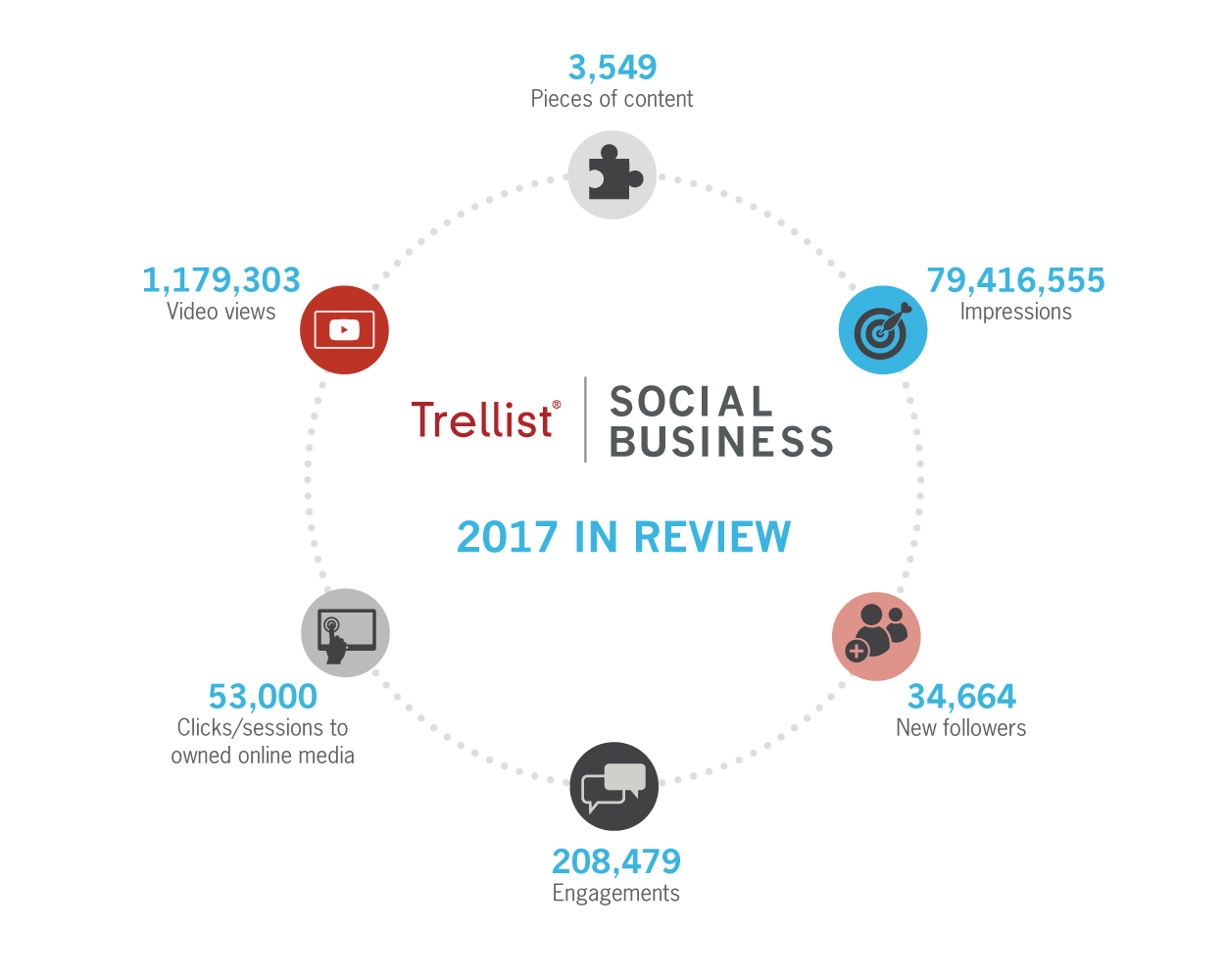 Social_Infographic_240x300-01