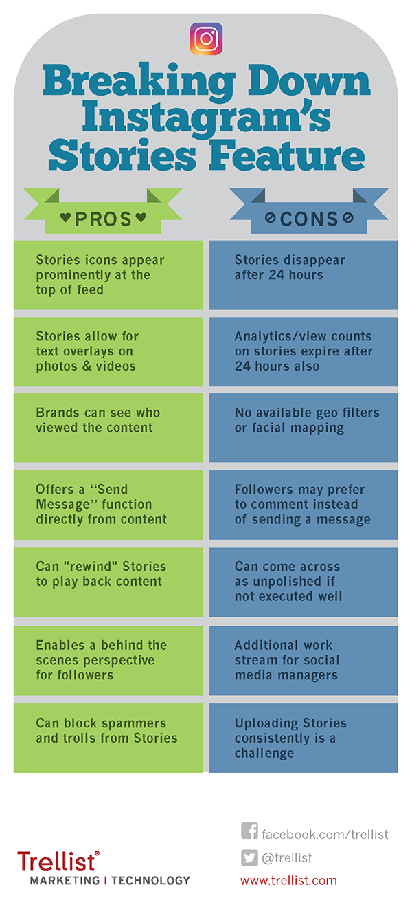 7 Pros and Cons of Instagram Stories for Brands | Trellist com